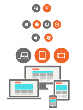 Website redesign and revamp services in Delhi
